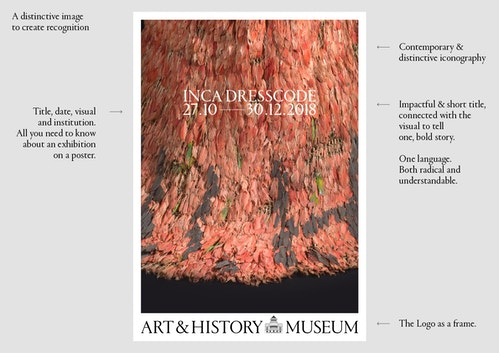 Design system for the posters conceived for the branding of the Art and History Museum