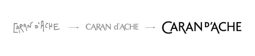 Evolution of the Caran d'Ache signature